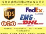 2021年DHL、Fedex、UPS等国际快递如何收费?