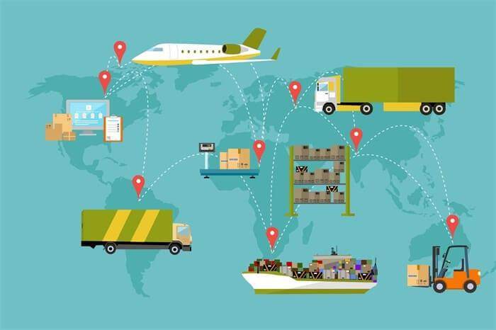 跨境电商物流市场现状与物流供应链发展趋势