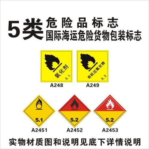 关于5类危险品在国际物流中的操作流程讲解